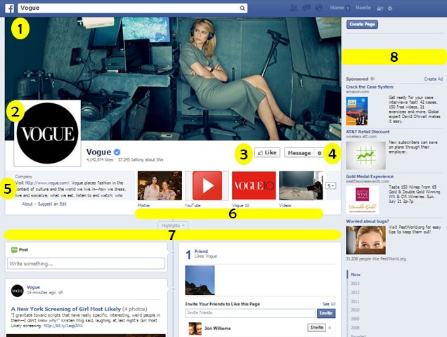 Facebook Business Page Annotated Layout