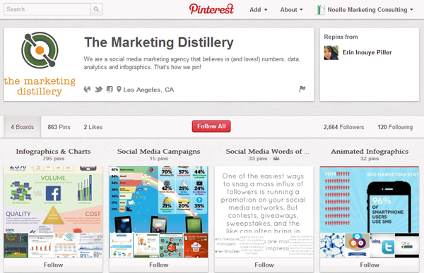 pinterest-marketing-distillery