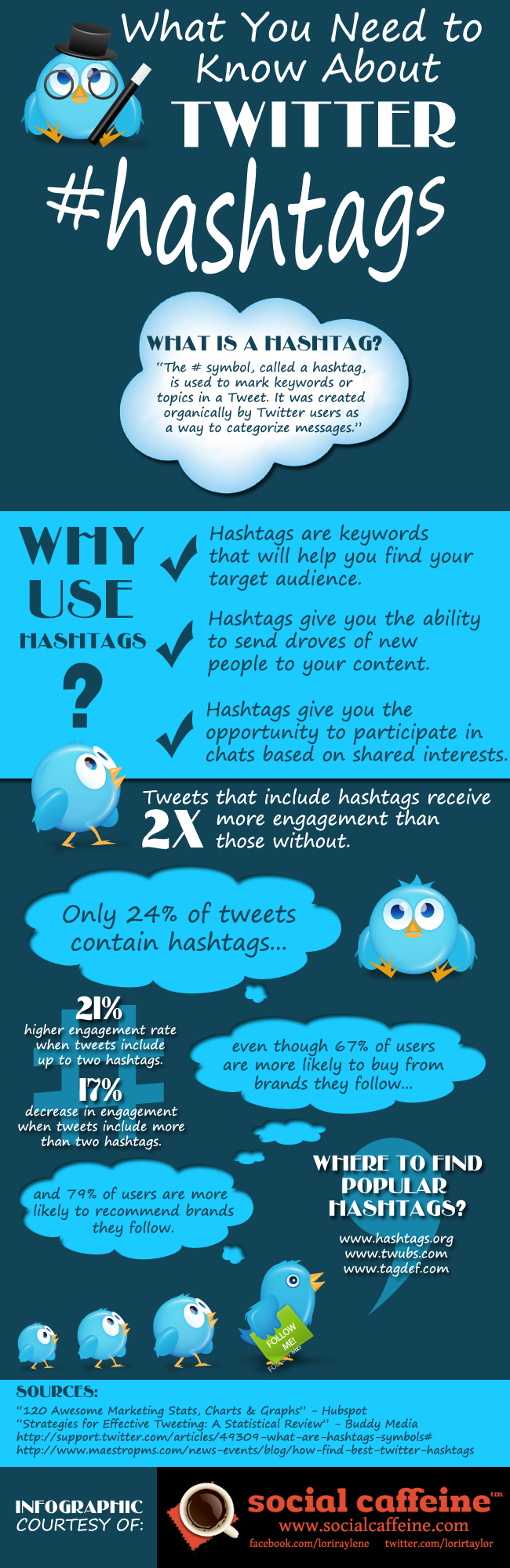 twitter-hashtag-infographic[1]
